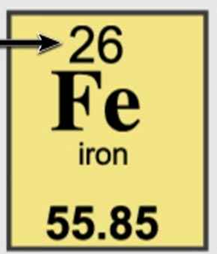 The periodic atomic table expression of ferrous oxide iron atom ferrous oxide atomic biological structures and their social political expressions this along with the ideas of philosopher herbert spencerprovides urtaz Images