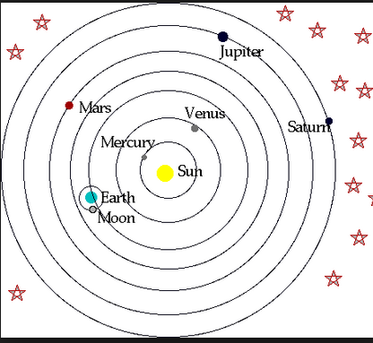 Asia and the Solar System computer science TEST reports